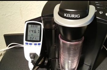 How Many Watts Is A Keurig Coffee Maker