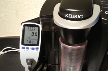 What is the Wattage of a Keurig Coffee Maker